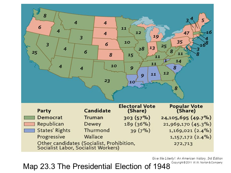 "the main characteristics of the election of 1948 in the united states The election, the first waged following the ""citizens united"" supreme court decision that allowed for increased political contributions, cost more than $26 billion, with the two major party."