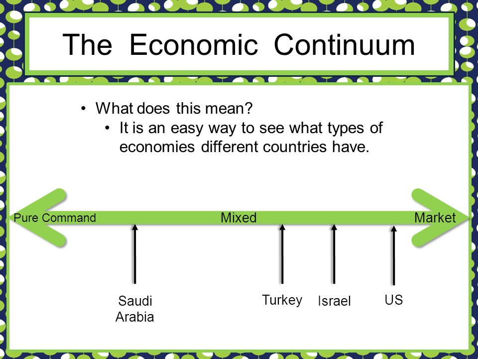 economies of different countries We must ensure that we are comparing similar measurements of the economy  this means that all countries being compared must follow the.