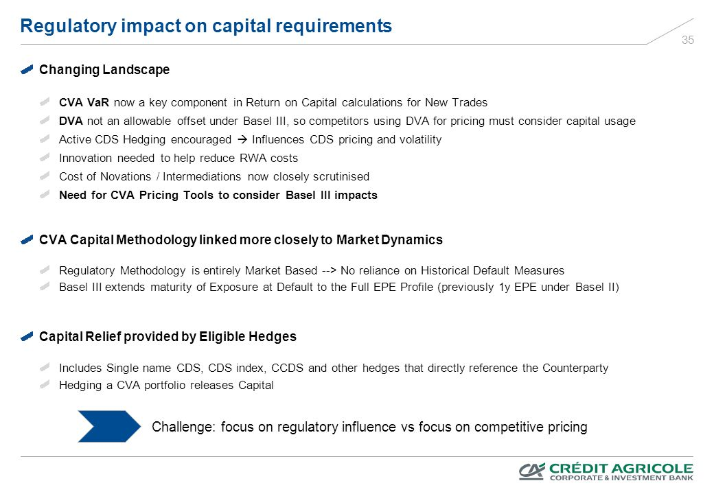 Central Desk Mandate Centralise And Risk Manage Fo Derivatives Counterparty Portfolio Linked