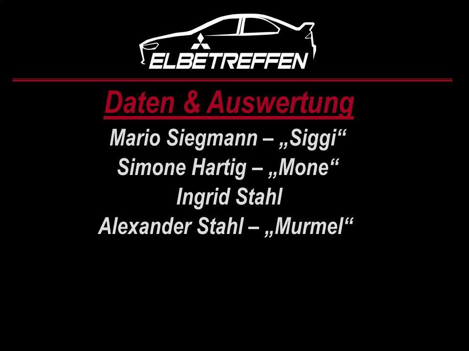 "Mario Siegmann – ""Siggi Alexander Stahl – ""Murmel"