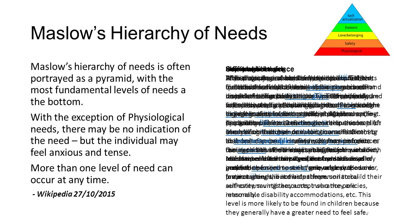 maslow interpersonal needs Abraham maslow and roberto assagioli were both pioneers of transpersonal  psychology  when these interpersonal needs are sufficiently met  needs for.