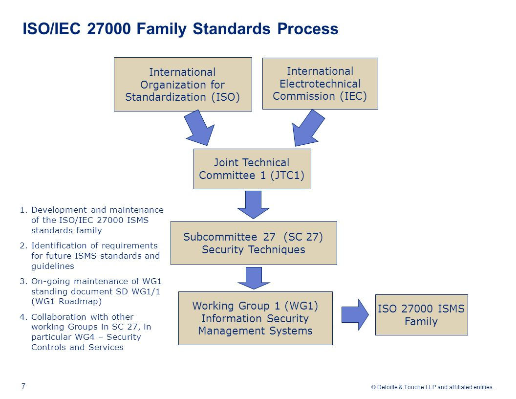 standards and legal issues the iso iec How are international and national standards such as an the iec is primarily concerned with the issues of electrics en iec or en iso standards are the result.