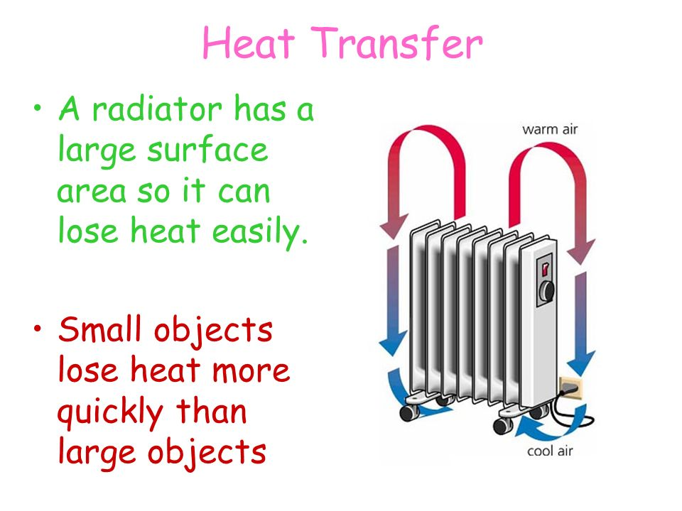 Thermal radiation thermal radiation is energy transfer by How can you reduce heat loss in a house
