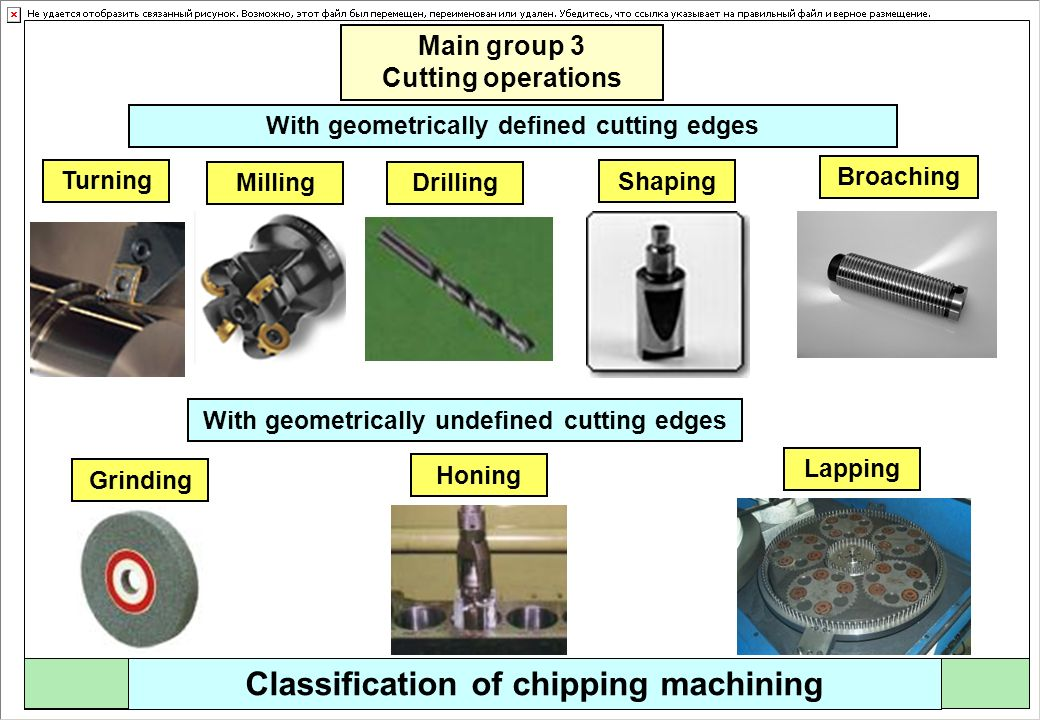 Classification of chipping machining
