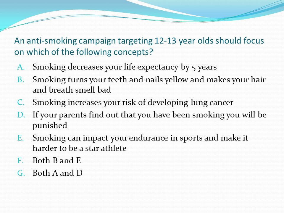 An anti-smoking campaign targeting 12-13 year olds should focus on which of the following concepts