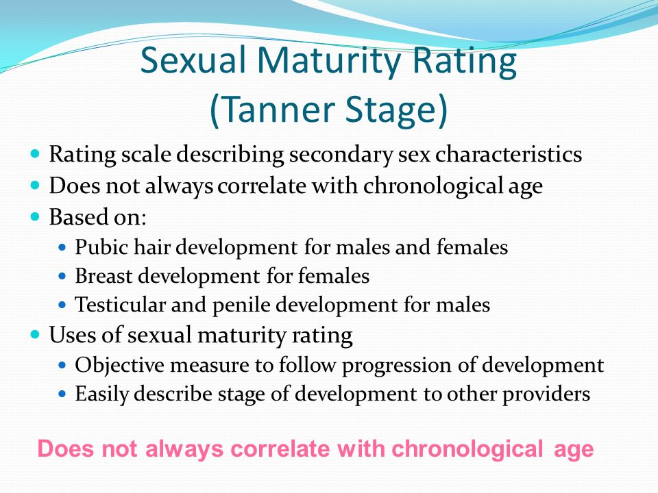 Tanner stage of sexual development
