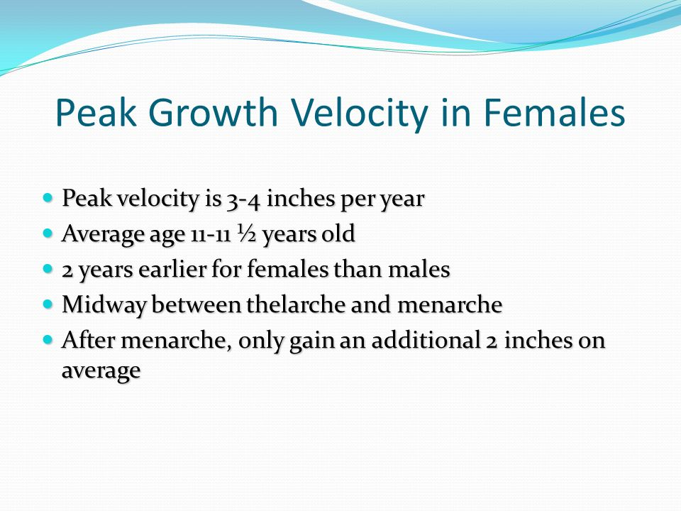 Peak Growth Velocity in Females