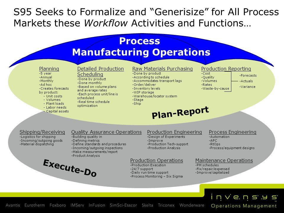 operations and logistics in riordan manufacturing Operations management: iso implementations for riordan manufacturing 718 words | 3 pages iso implementations for riordan if riordan manufacturing is looking at acquiring iso certification, the first consideration may be to determine which standard, or standards, may be relevant.