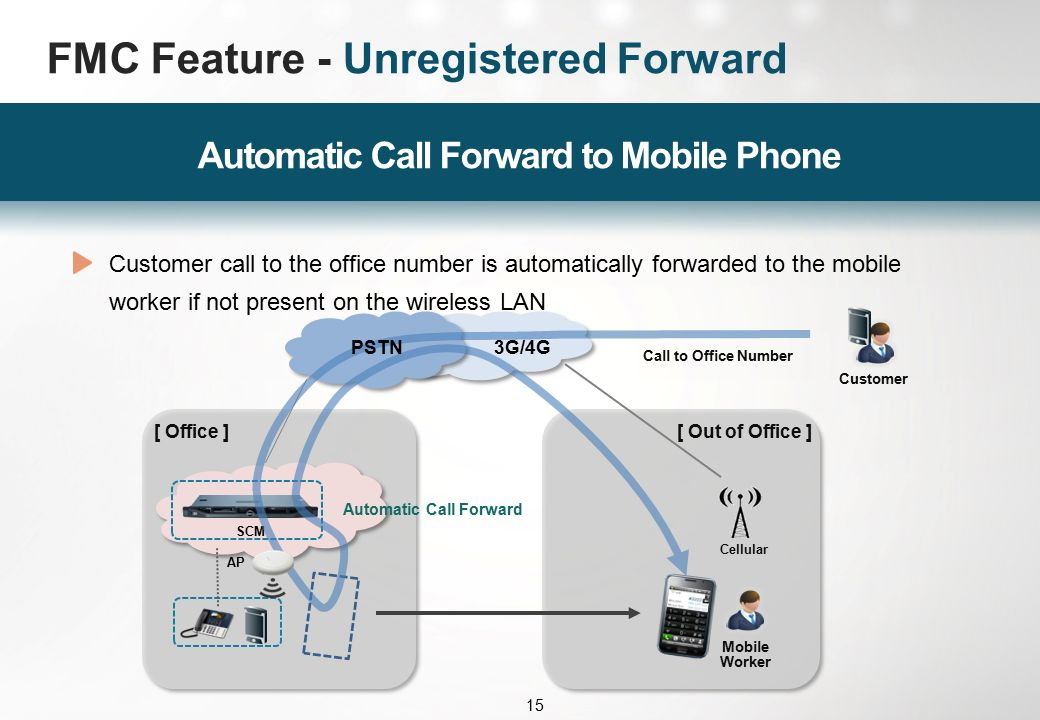 samsung wireless enterprise phone manual