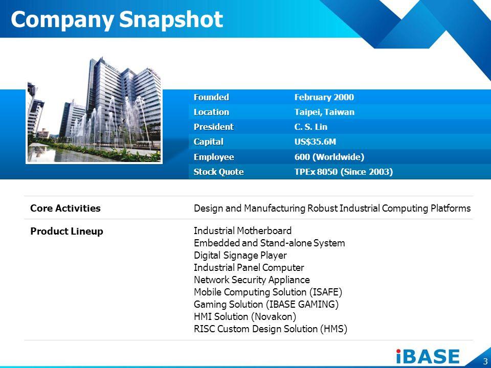 Fmcsa Company Snapshot