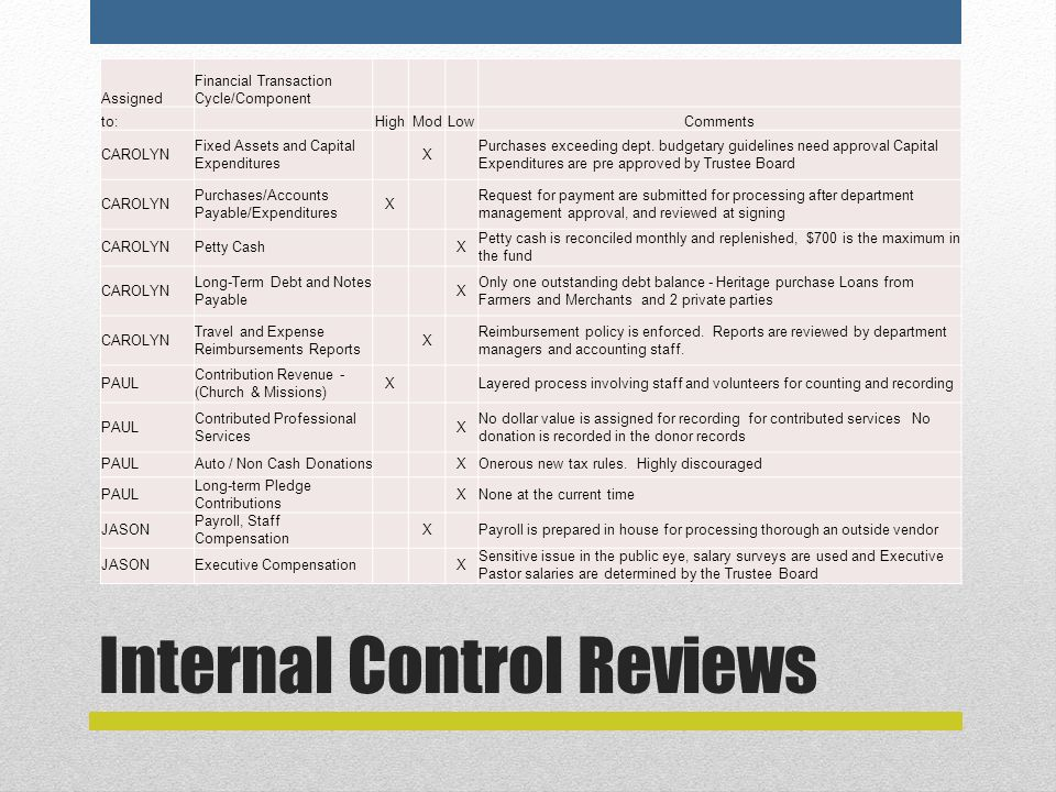 IC Part5| Review of Internal Control| Narrative Record ...