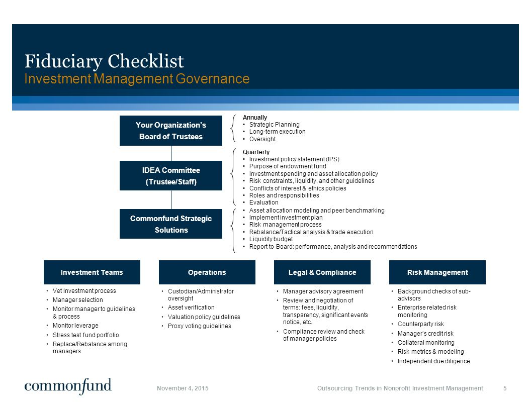 Investment policy statements for 401k plans - 5 Commonfund Strategic Solutions
