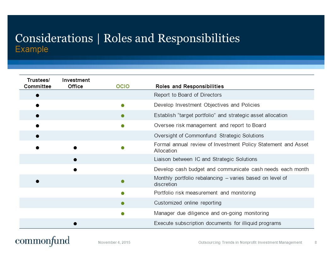 Investment policy statements for 401k plans - 8 Considerations Roles And Responsibilities