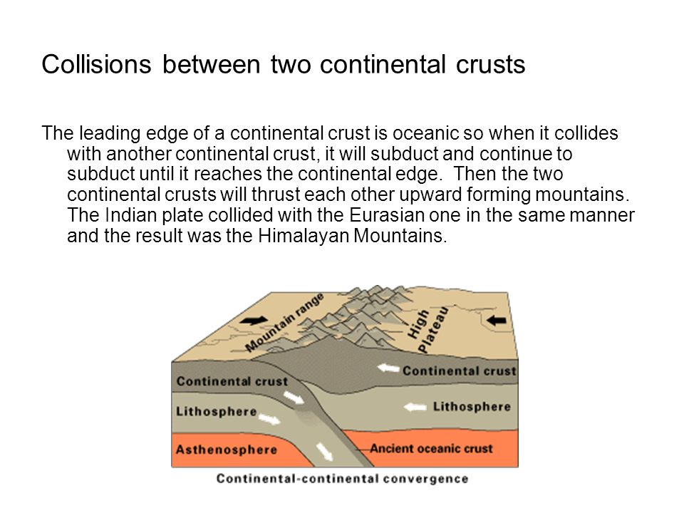 Deformation of the Crust - ppt download