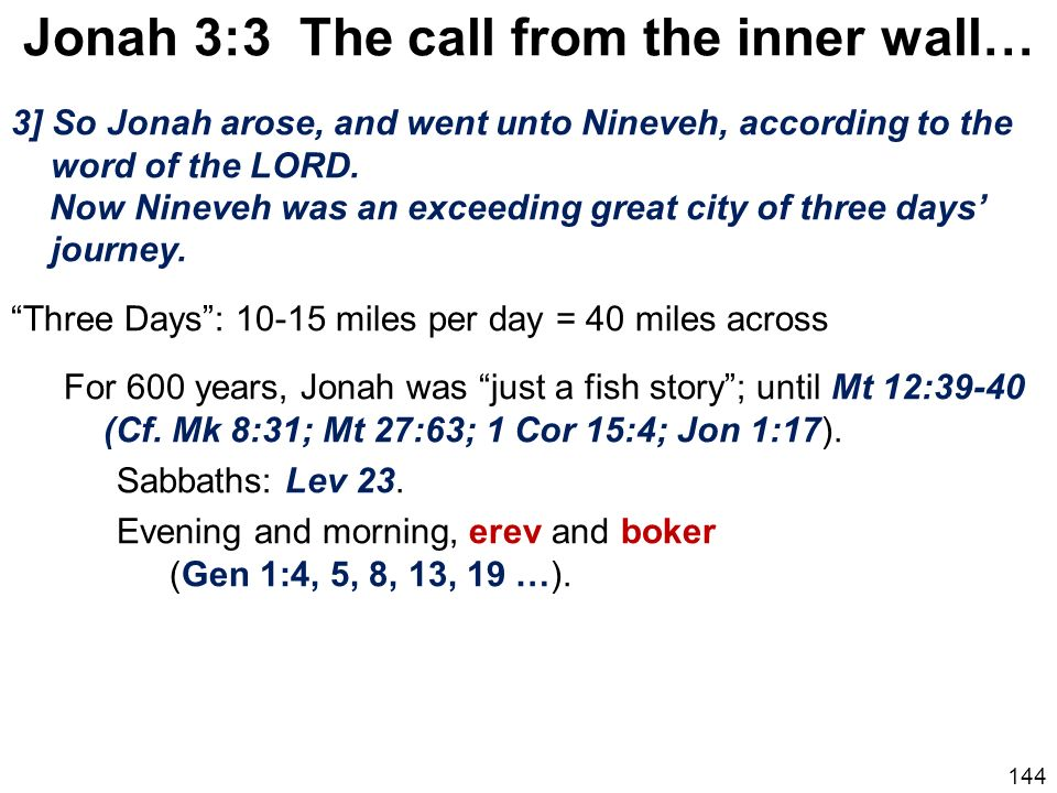 Jonah 3:3 The call from the inner wall…