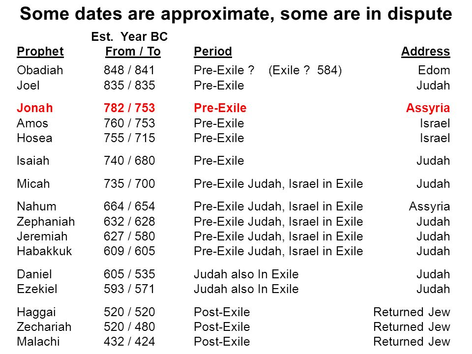 Some dates are approximate, some are in dispute