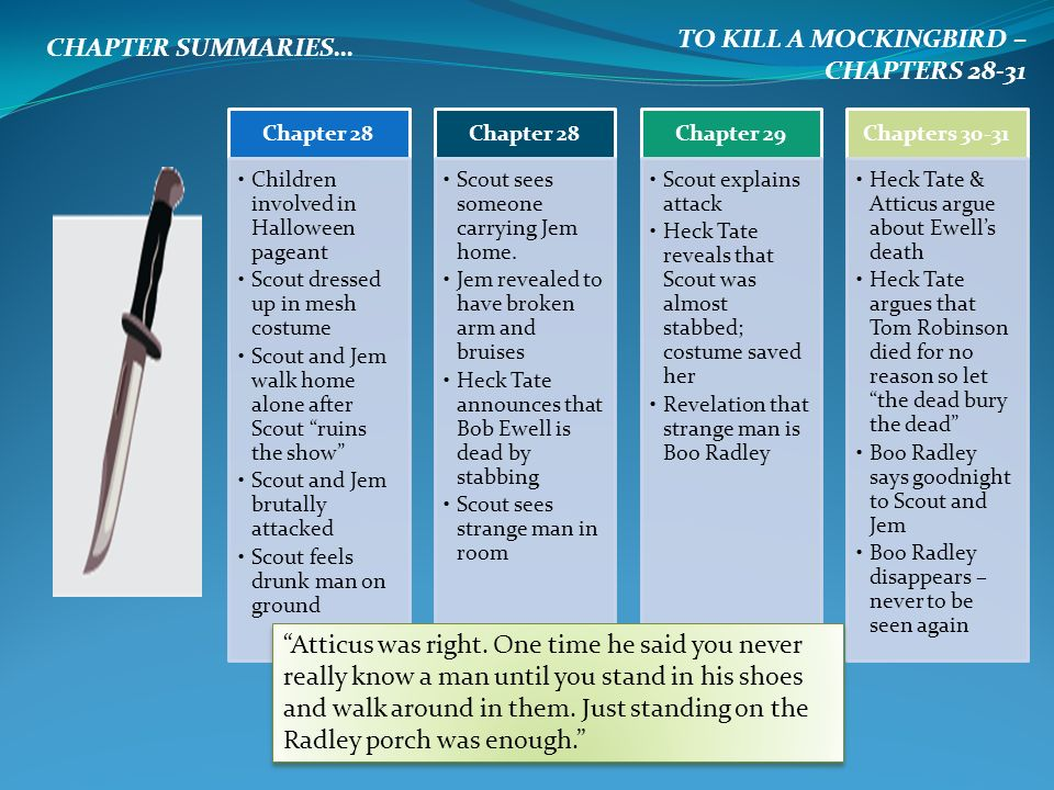 To Kill a Mockingbird Chapter 31 Summary and Analysis