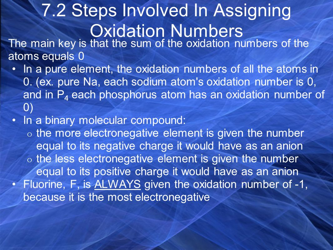 Chapter 7 chemical formulas and chemical compounds ppt video 6 72 gamestrikefo Image collections