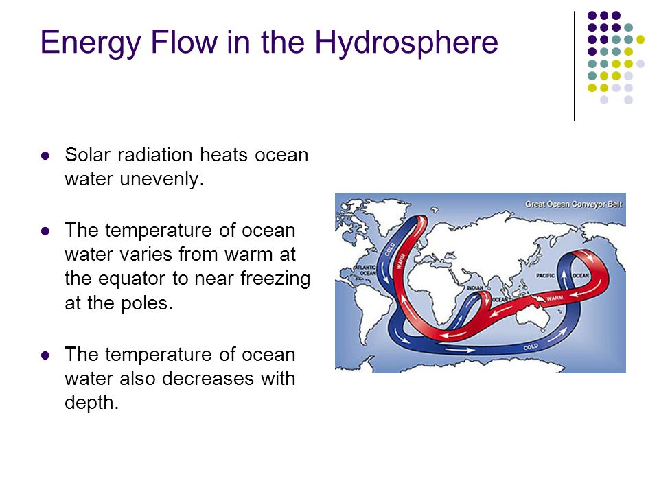 Energy Flow in the Hydrosphere