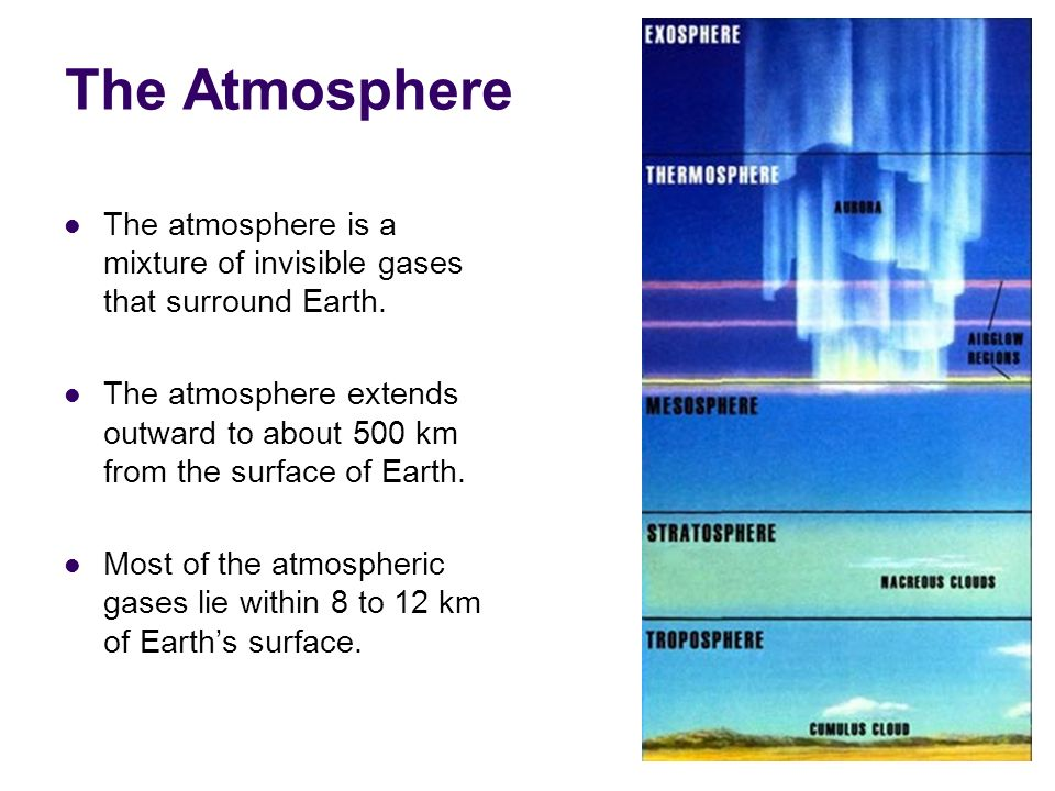 The Atmosphere The atmosphere is a mixture of invisible gases that surround Earth.