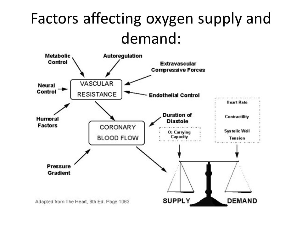 factors that influences the demand for The higher the price of a firm's output, the greater is the firm's demand for labour  the price of output affects the demand for labour through its.