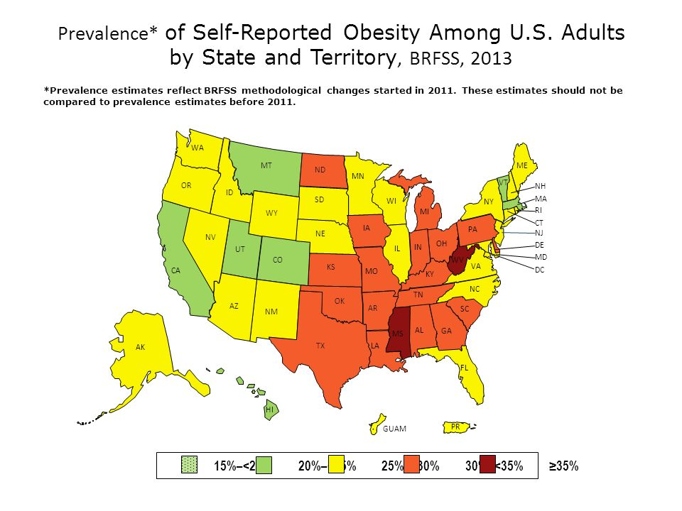 Prevalence. of Self-Reported Obesity Among U. S