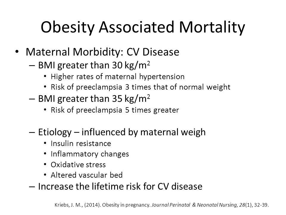 Obesity Associated Mortality