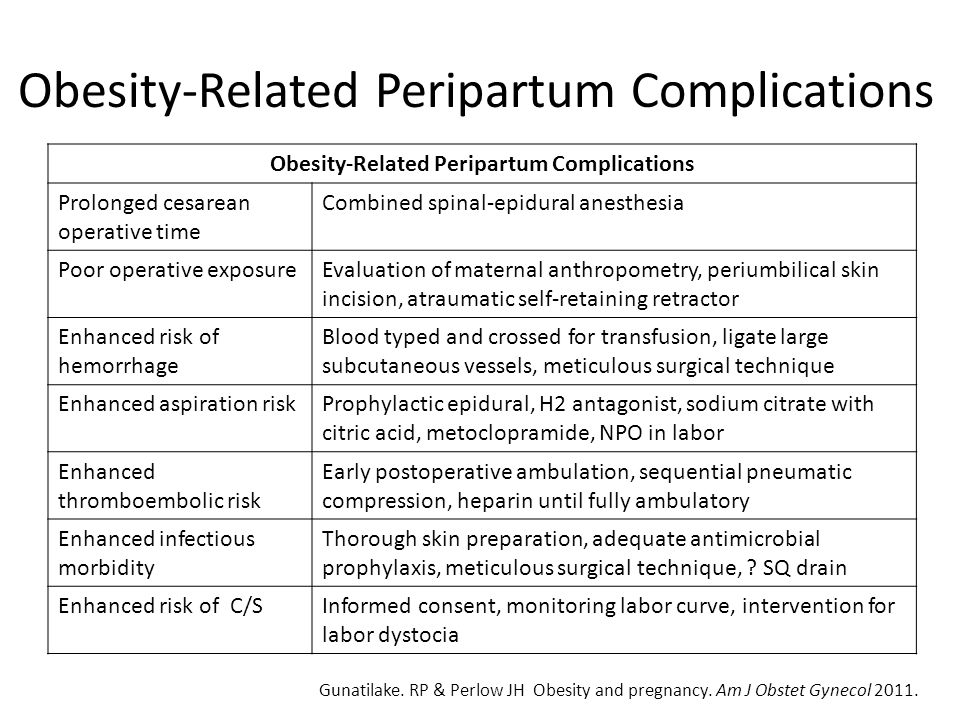 Obesity-Related Peripartum Complications