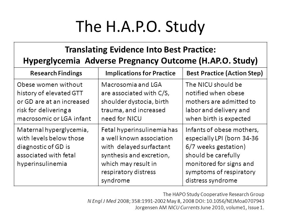 The H.A.P.O. Study Translating Evidence Into Best Practice: