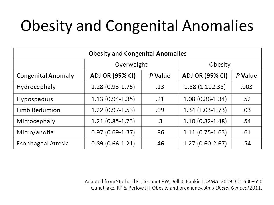 Obesity and Congenital Anomalies