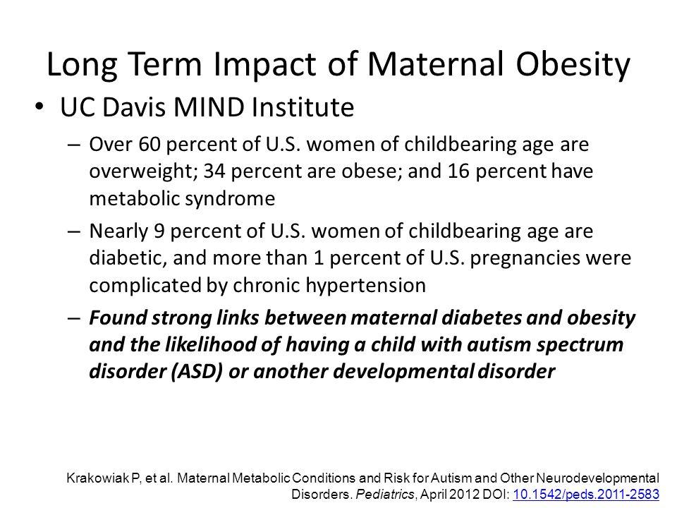 Long Term Impact of Maternal Obesity