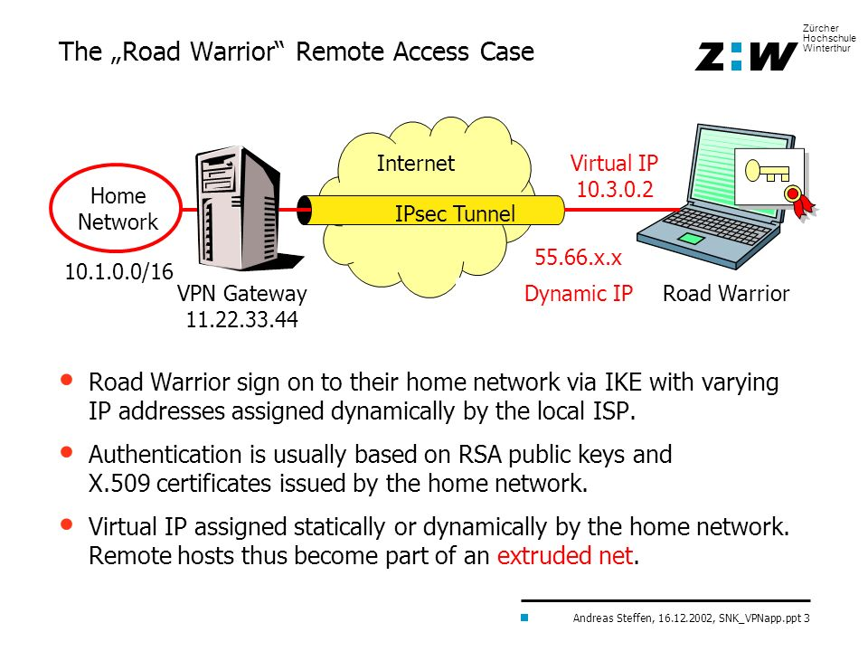 "The ""Road Warrior Remote Access Case"