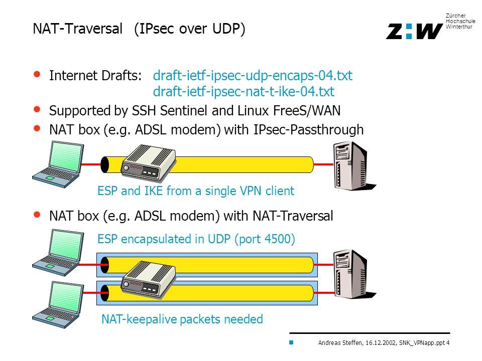NAT-Traversal (IPsec over UDP)