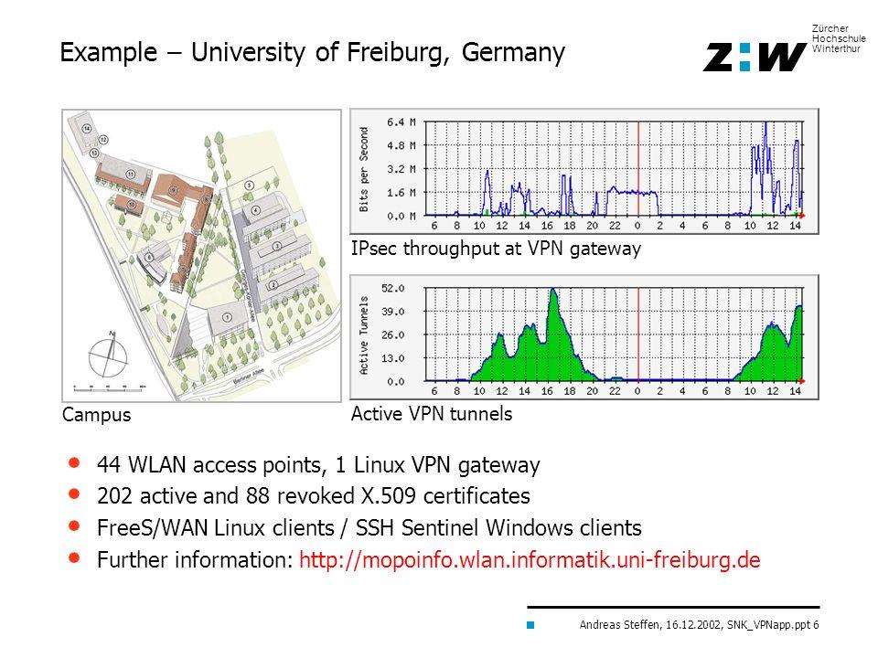 Example – University of Freiburg, Germany