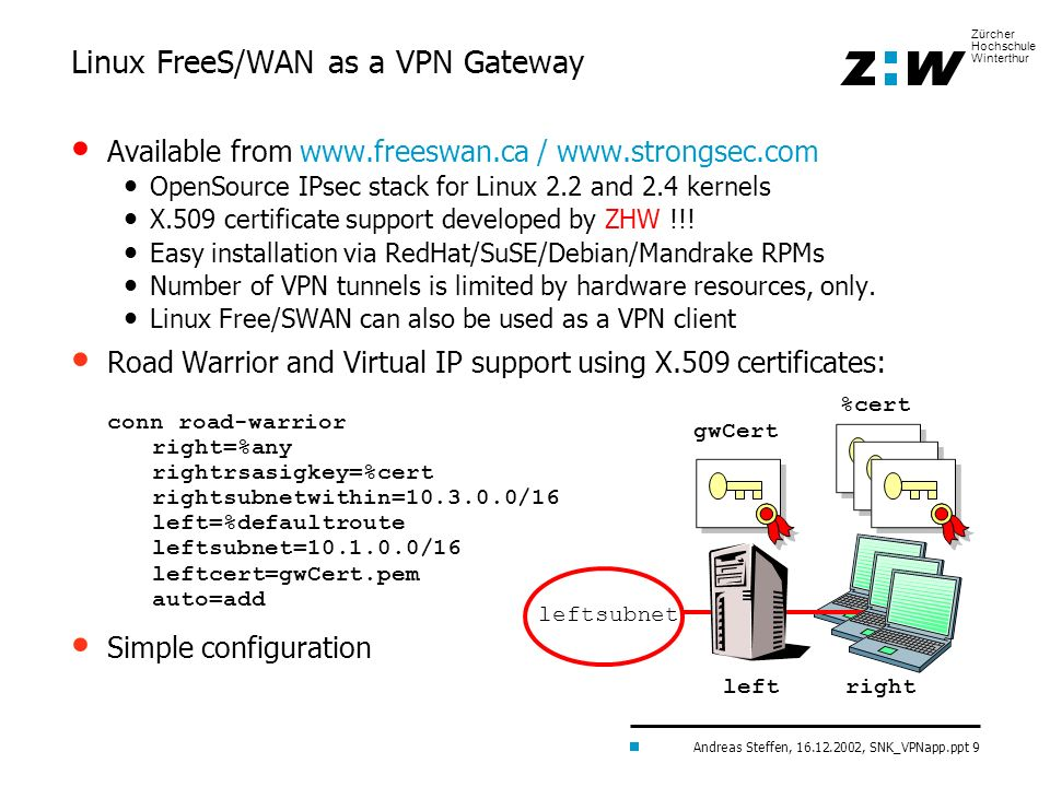 Linux FreeS/WAN as a VPN Gateway