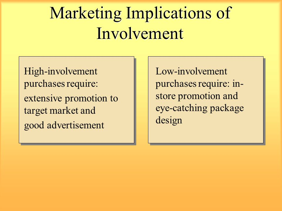 the marketing implications of the buyer Traditionally, marketing used to be only accountable for driving awareness and  interest but as digital technology arms the buyer with more.