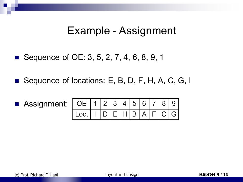 Example - Assignment Sequence of OE: 3, 5, 2, 7, 4, 6, 8, 9, 1