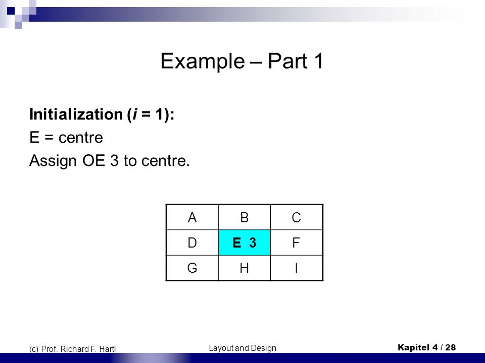 Example – Part 1 Initialization (i = 1): E = centre