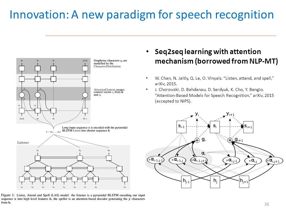 Self Learning Speech Recognition Model