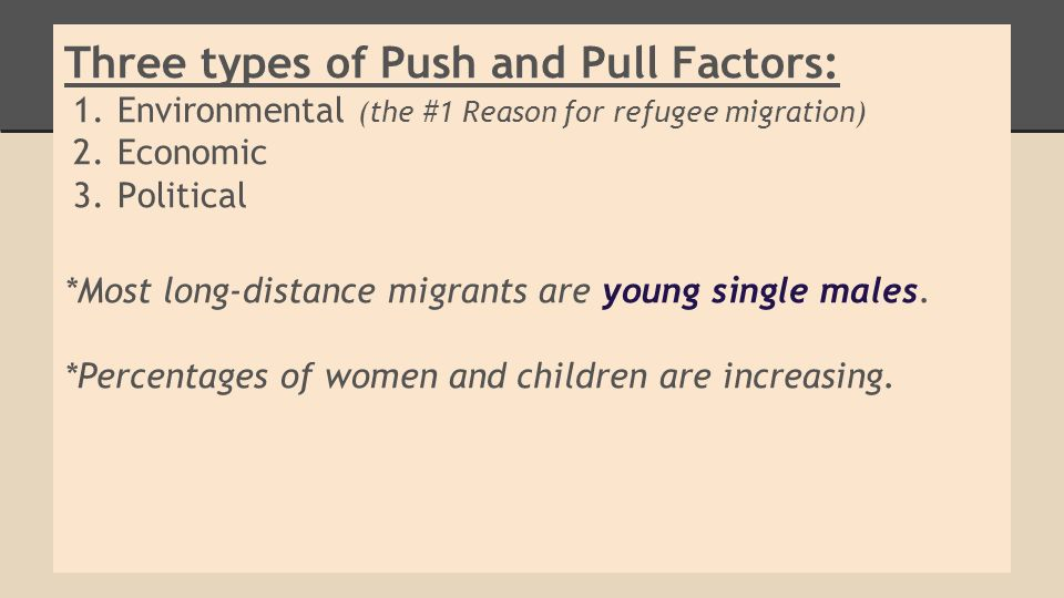 the economic environmental and social push and pull factors of human migration Migration: push and pull factors ss3-e6 describe the economic, political, cultural and social po 2 the factors that contribute to human migration and.