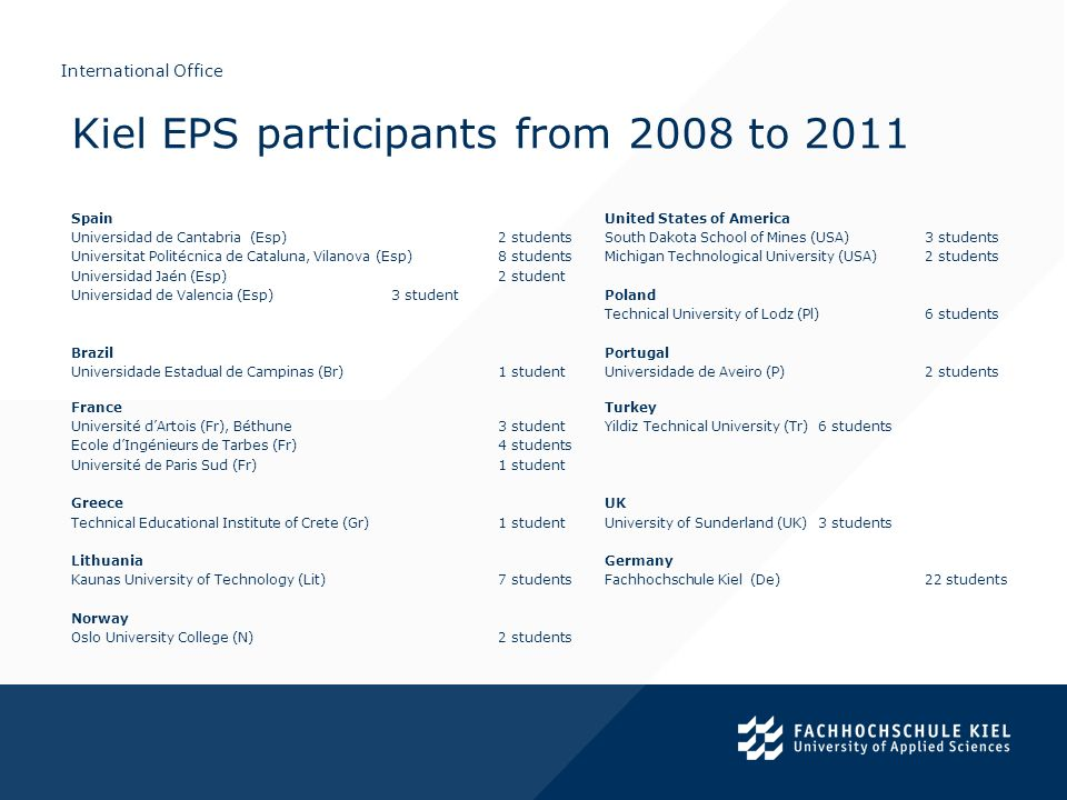 Kiel EPS participants from 2008 to 2011