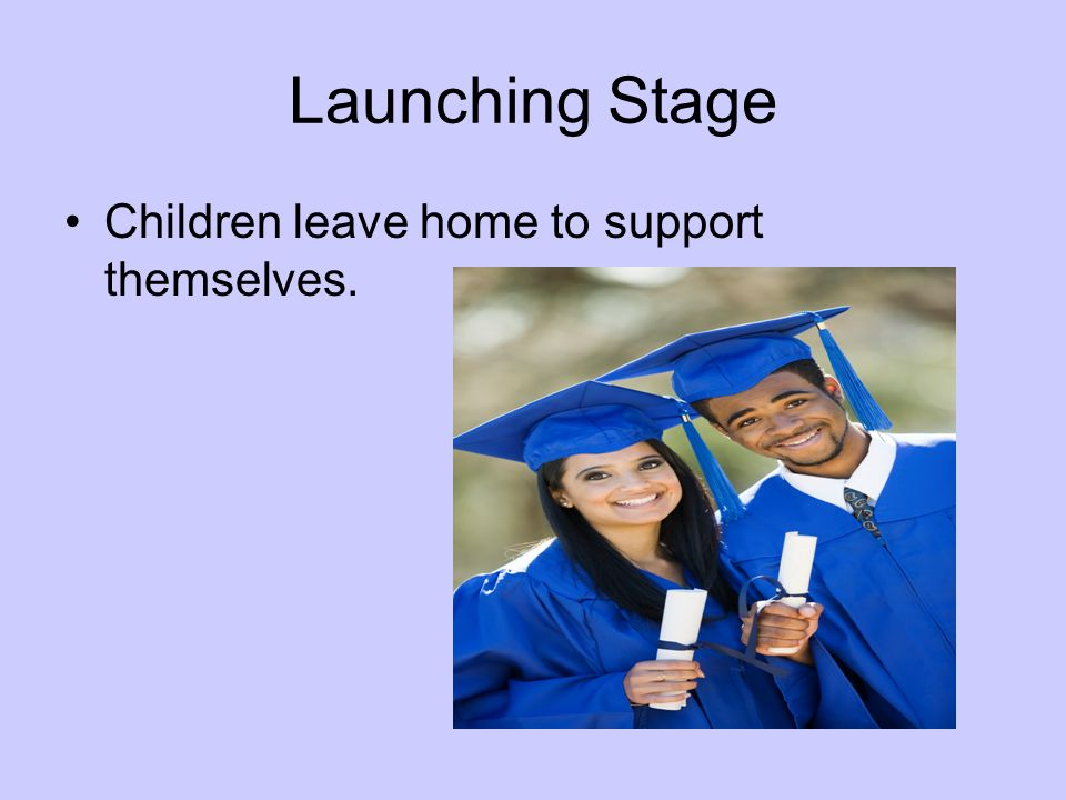 Launching Stage Children leave home to support themselves.