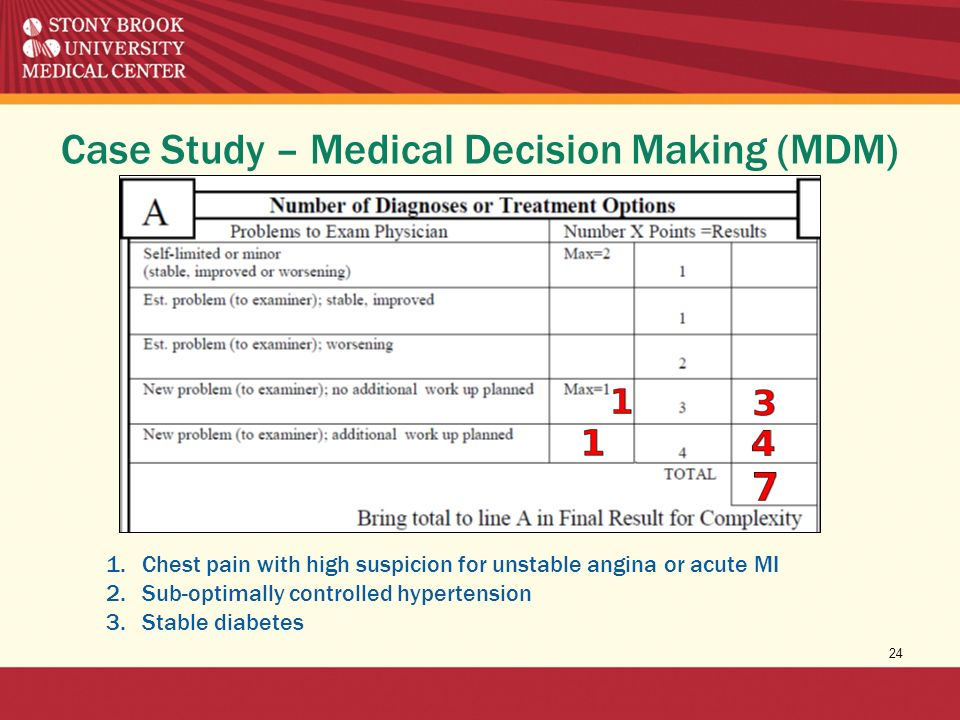 case study of clinical decision making in practice The unfolding case study presents students with a patient scenario that changes  over  decision making in dynamic situations encountered in clinical practice.