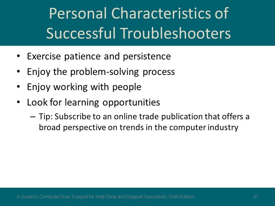 characteristics of successful online learners The following are some characteristics students should have to be successful in learning online (csu, 2003) discipline to complete projects by deadlines instead of waiting until the end of the semester.