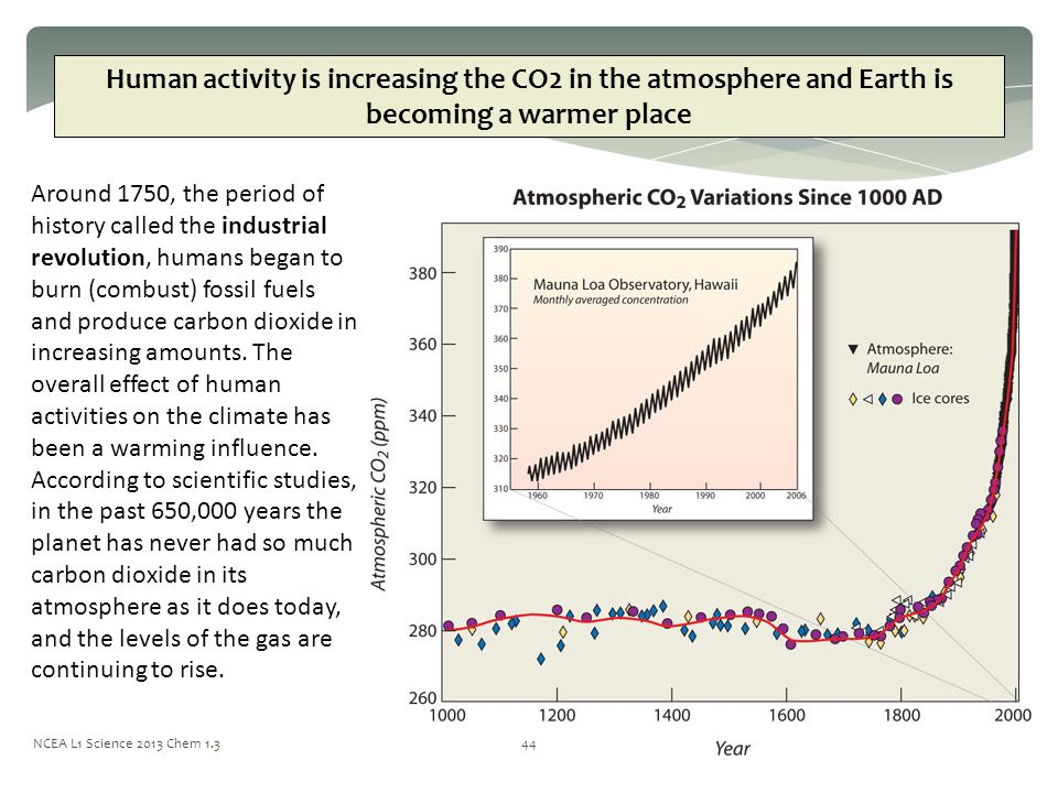 human atmosphere and earth The fingerprints that humans have left on earth's climate are turning up in a diverse range of records and can be seen in the ocean, in the atmosphere, and on the earth's surface scientists agree that today's warming is primarily caused by humans putting too much carbon in the atmosphere, like when we choose to extract and burn coal, oil.