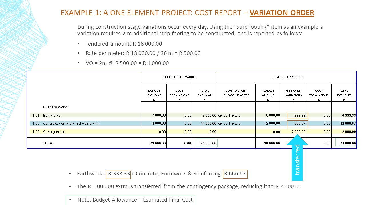 Can you afford not to have a qs managing your construction for Allowances in construction contracts