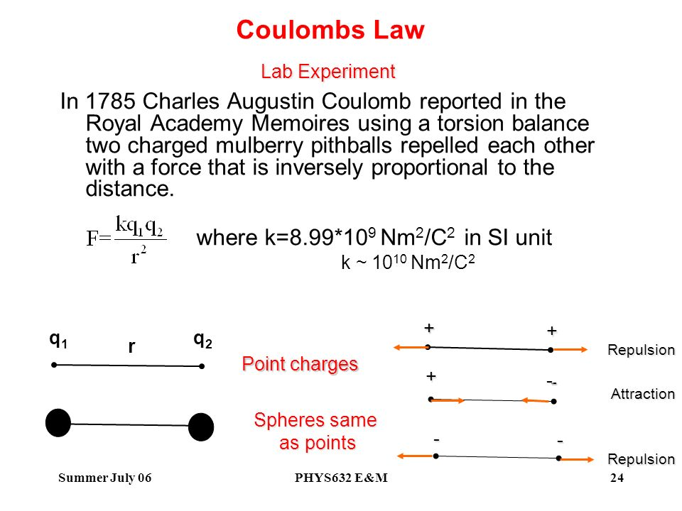 coulomb s law lab report physics Resource lesson coulomb's law: suspended spheres printer friendly version lab: labs - aluminum foil parallel plate capacitors labs - electric field mapping labs - electric field mapping 2 labs - mass of an electron labs - rc time constants.