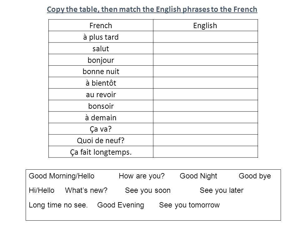Walt greet someone in different ways in french ask how they are copy the table then match the english phrases to the french french m4hsunfo