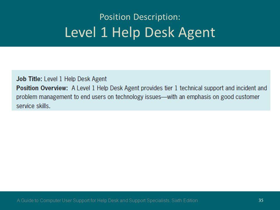 It Help Desk Job Description