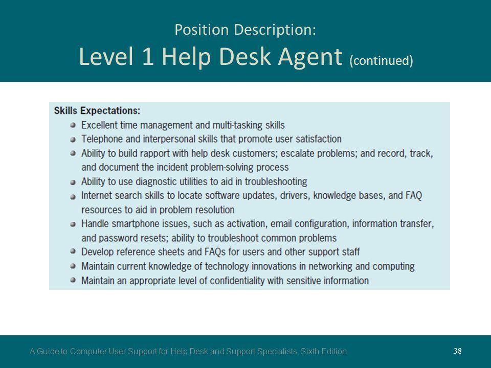 Position Description Level 1 Help Desk Agent Continued